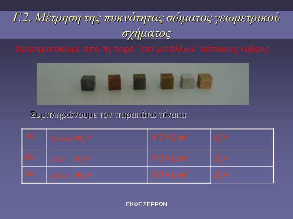 Γ.2. Μέτρηση της πυκνότητας σώματος γεωμετρικού σχήματος