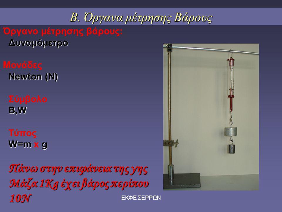 Β. Όργανα μέτρησης Βάρους