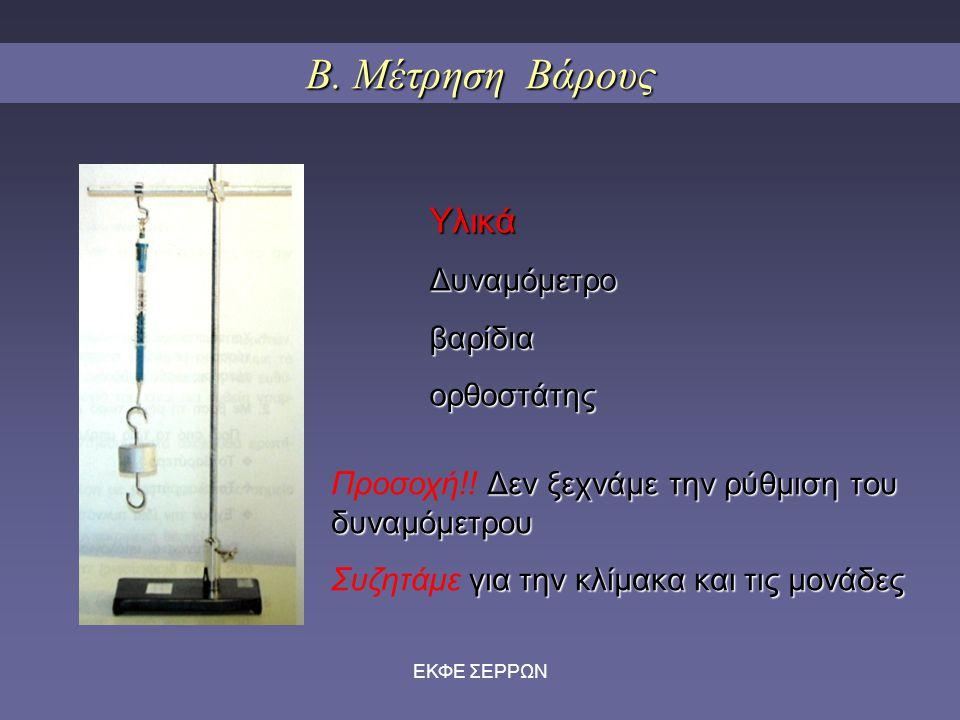 Β. Μέτρηση Βάρους Υλικά Δυναμόμετρο βαρίδια ορθοστάτης