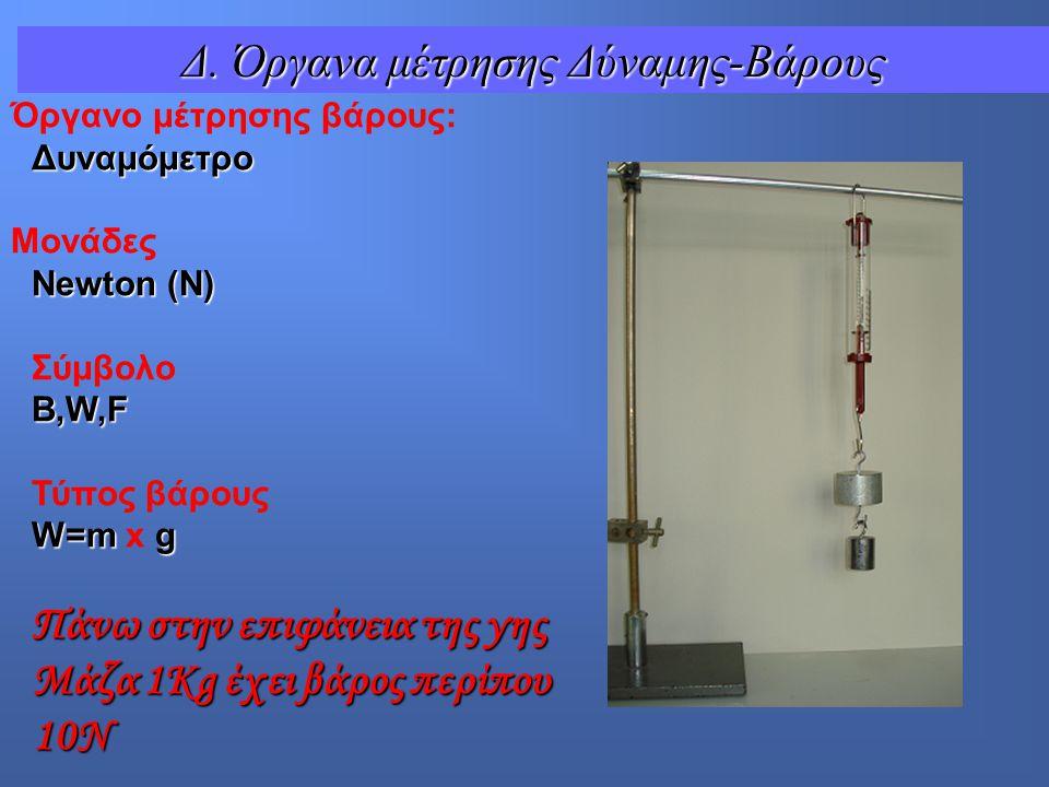 Δ. Όργανα μέτρησης Δύναμης-Βάρους