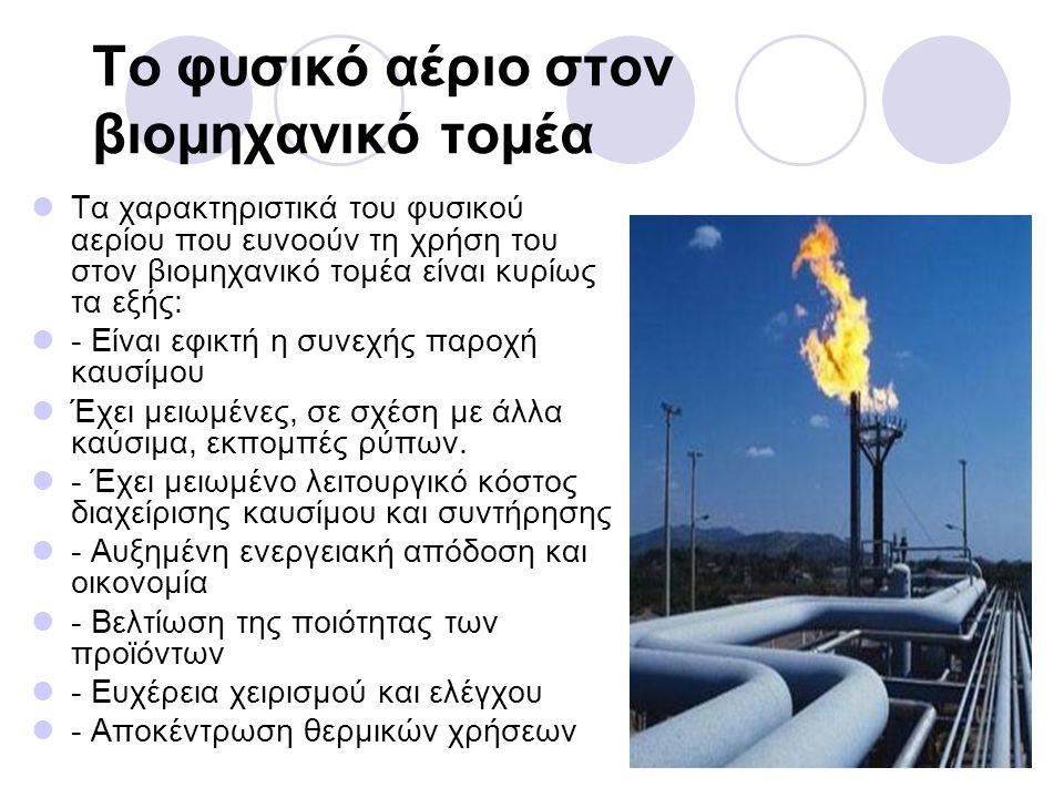 Το φυσικό αέριο στον βιομηχανικό τομέα