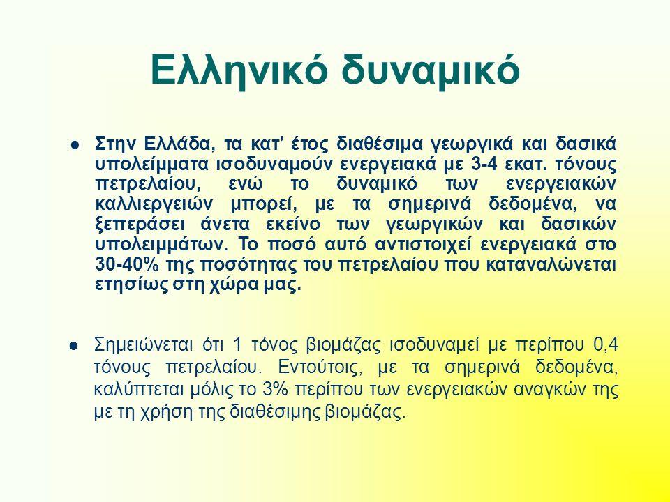 Ελληνικό δυναμικό