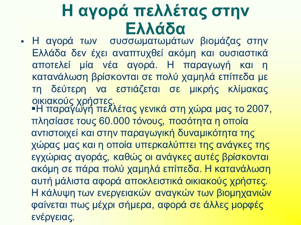 Η αγορά πελλέτας στην Ελλάδα