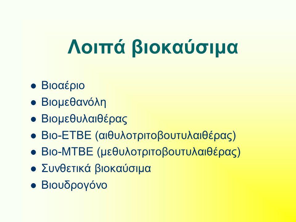Λοιπά βιοκαύσιμα Βιοαέριο Βιομεθανόλη Βιομεθυλαιθέρας