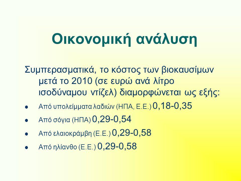 Οικονομική ανάλυση Συμπερασματικά, το κόστος των βιοκαυσίμων μετά το 2010 (σε ευρώ ανά λίτρο ισοδύναμου ντίζελ) διαμορφώνεται ως εξής: