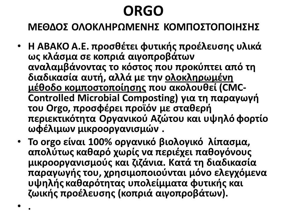 ORGO ΜΕΘΔΟΣ ΟΛΟΚΛΗΡΩΜΕΝΗΣ ΚΟΜΠΟΣΤΟΠΟΙΗΣΗΣ
