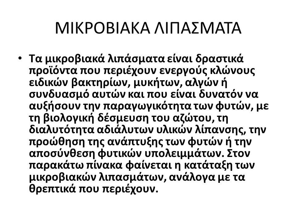 ΜΙΚΡΟΒΙΑΚΑ ΛΙΠΑΣΜΑΤΑ