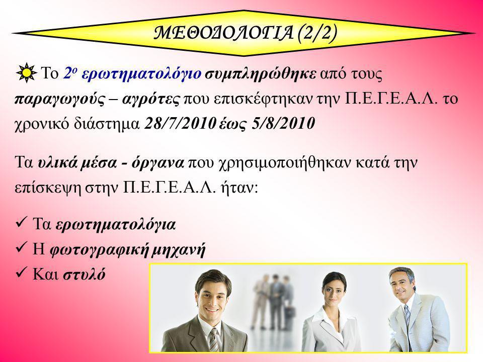 ΜΕΘΟΔΟΛΟΓΙΑ (2/2) Το 2ο ερωτηματολόγιο συμπληρώθηκε από τους