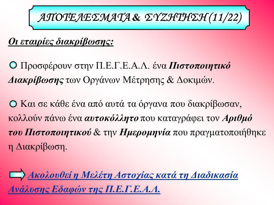 ΑΠΟΤΕΛΕΣΜΑΤΑ & ΣΥΖΗΤΗΣΗ (11/22)