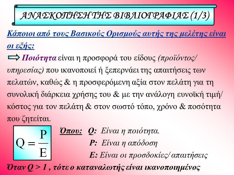ΑΝΑΣΚΟΠΗΣΗ ΤΗΣ ΒΙΒΛΙΟΓΡΑΦΙΑΣ (1/3)