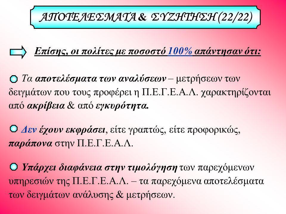 ΑΠΟΤΕΛΕΣΜΑΤΑ & ΣΥΖΗΤΗΣΗ (22/22)