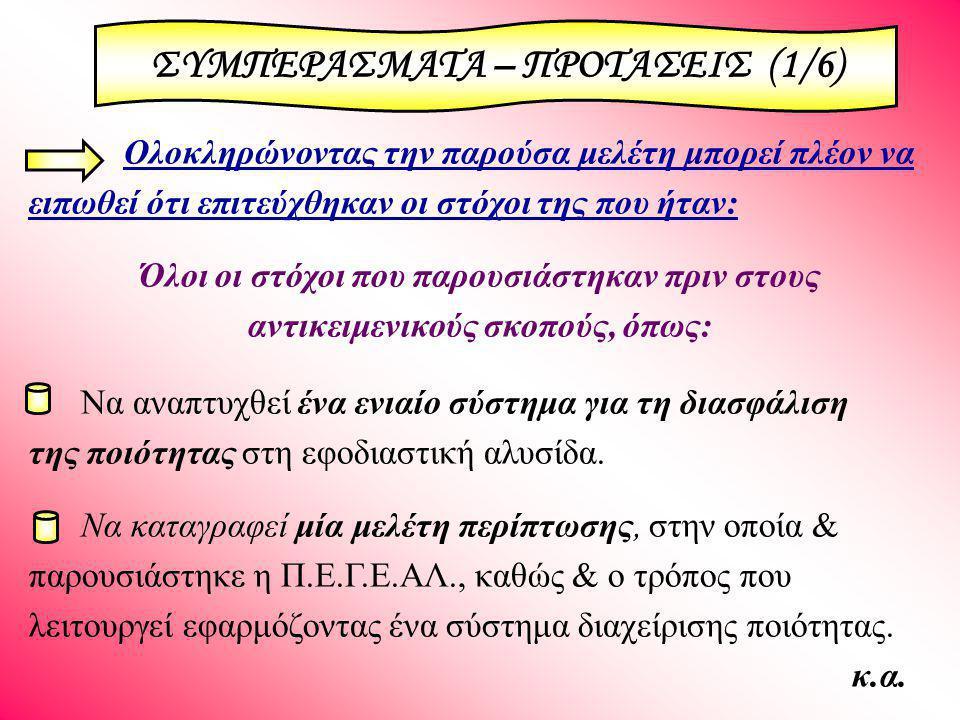 ΣΥΜΠΕΡΑΣΜΑΤΑ – ΠΡΟΤΑΣΕΙΣ (1/6)