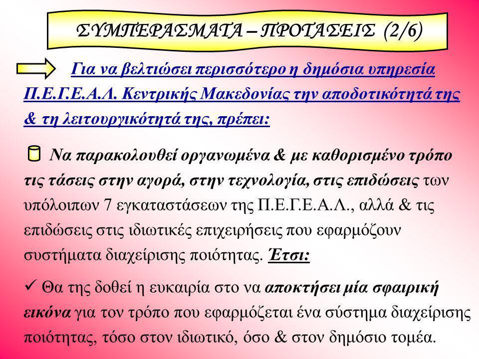 ΣΥΜΠΕΡΑΣΜΑΤΑ – ΠΡΟΤΑΣΕΙΣ (2/6)