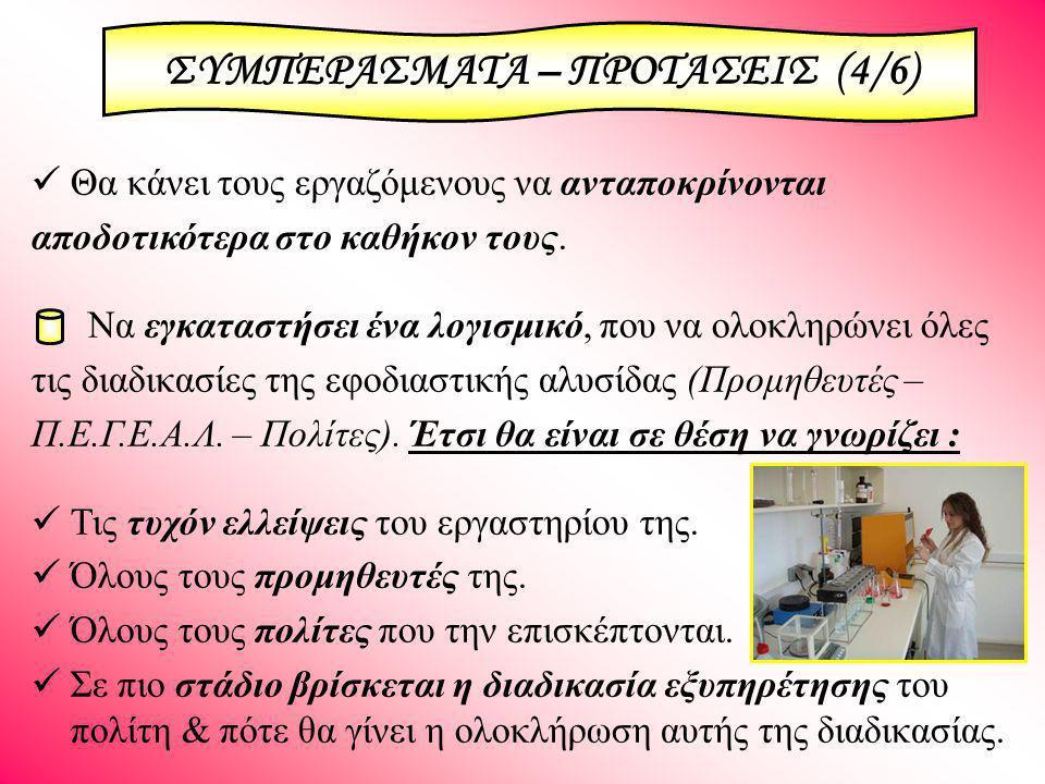 ΣΥΜΠΕΡΑΣΜΑΤΑ – ΠΡΟΤΑΣΕΙΣ (4/6)