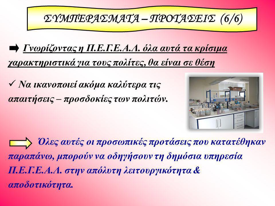 ΣΥΜΠΕΡΑΣΜΑΤΑ – ΠΡΟΤΑΣΕΙΣ (6/6)