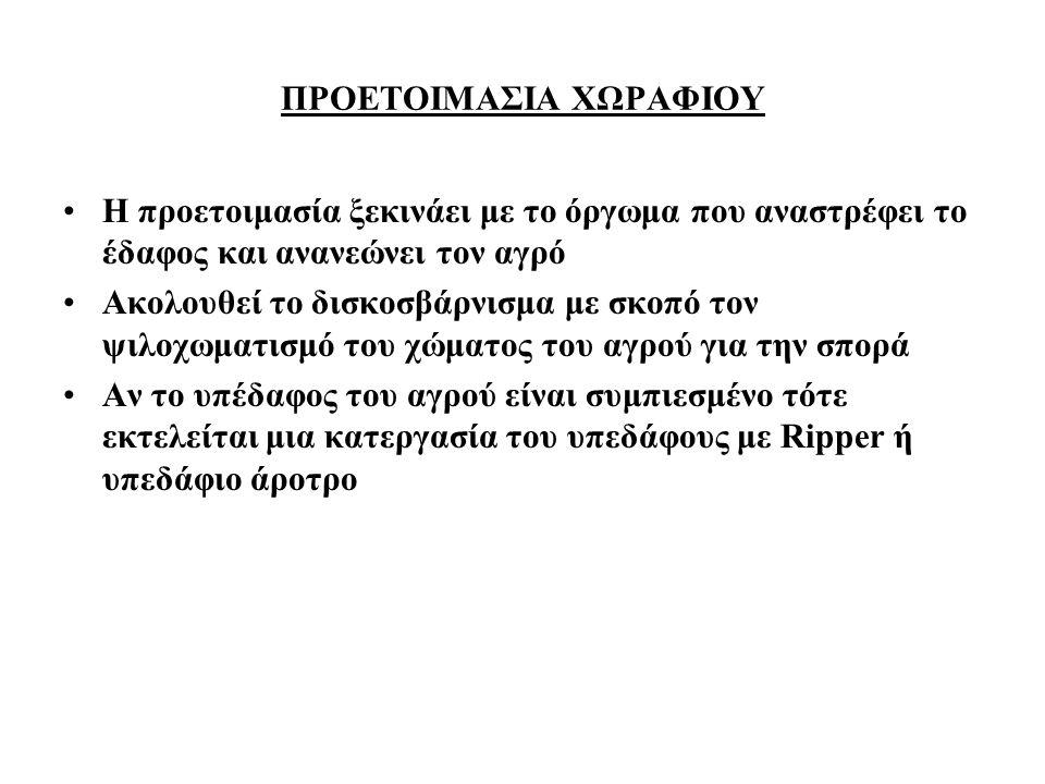 ΠΡΟΕΤΟΙΜΑΣΙΑ ΧΩΡΑΦΙΟΥ