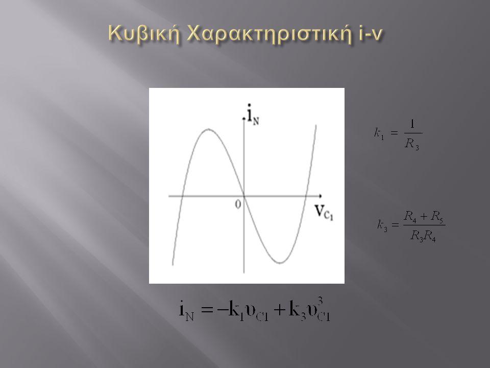 Κυβική Χαρακτηριστική i-v