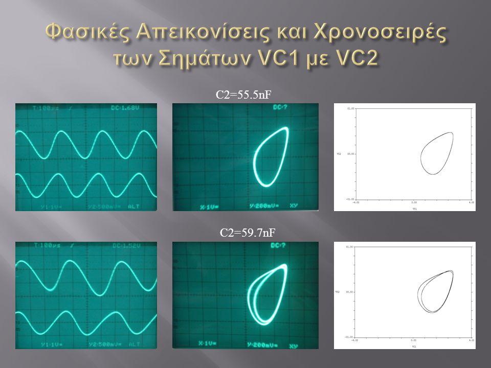 Φασικές Απεικονίσεις και Χρονοσειρές των Σημάτων VC1 με VC2