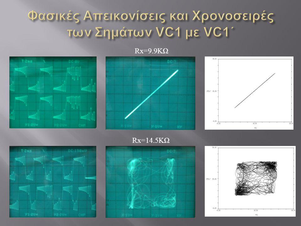 Φασικές Απεικονίσεις και Χρονοσειρές των Σημάτων VC1 με VC1΄