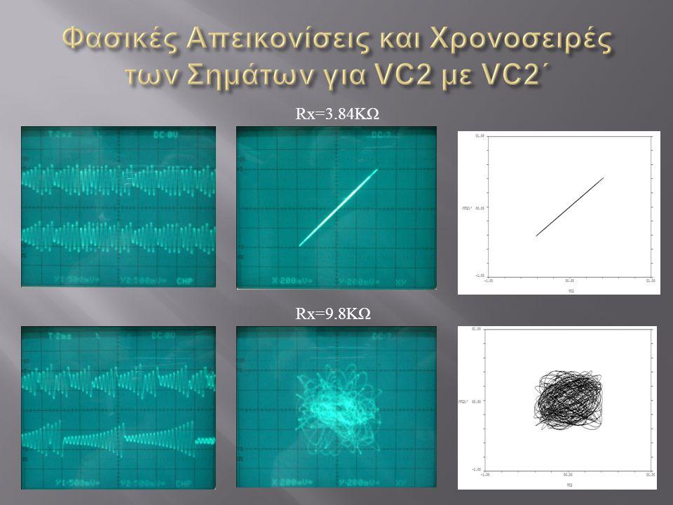 Φασικές Απεικονίσεις και Χρονοσειρές των Σημάτων για VC2 με VC2΄