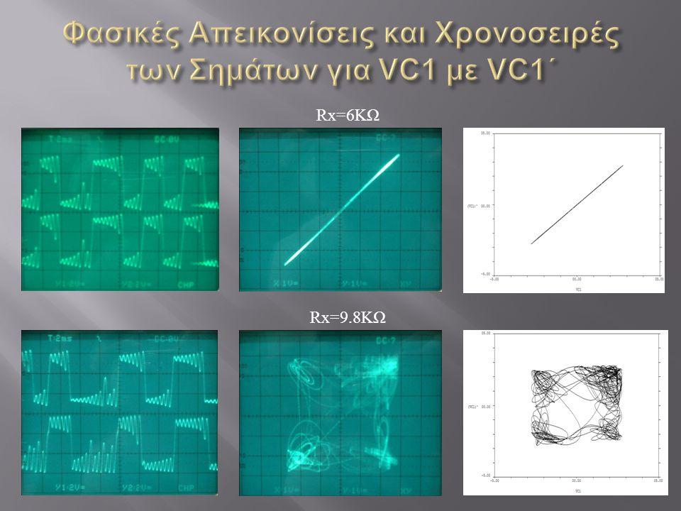 Φασικές Απεικονίσεις και Χρονοσειρές των Σημάτων για VC1 με VC1΄