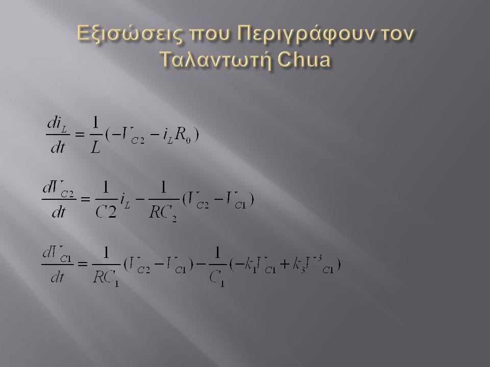 Εξισώσεις που Περιγράφουν τον Ταλαντωτή Chua