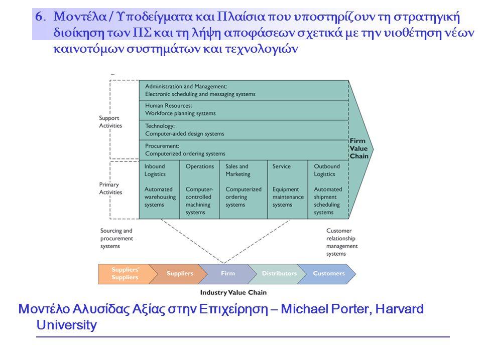 6. Μοντέλα / Υποδείγματα και Πλαίσια που υποστηρίζουν τη στρατηγική διοίκηση των ΠΣ και τη λήψη αποφάσεων σχετικά με την υιοθέτηση νέων καινοτόμων συστημάτων και τεχνολογιών