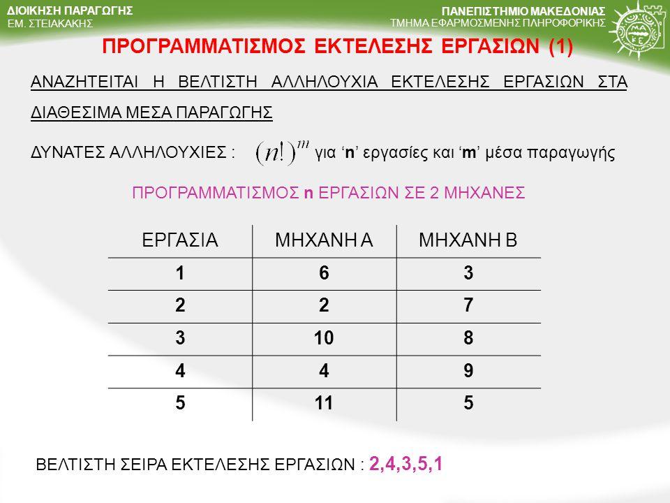 ΠΡΟΓΡΑΜΜΑΤΙΣΜΟΣ ΕΚΤΕΛΕΣΗΣ ΕΡΓΑΣΙΩΝ (1)