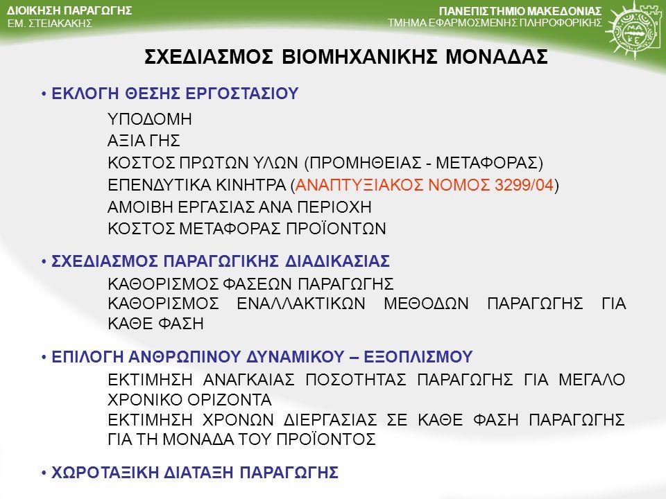 ΣΧΕΔΙΑΣΜΟΣ ΒΙΟΜΗΧΑΝΙΚΗΣ ΜΟΝΑΔΑΣ