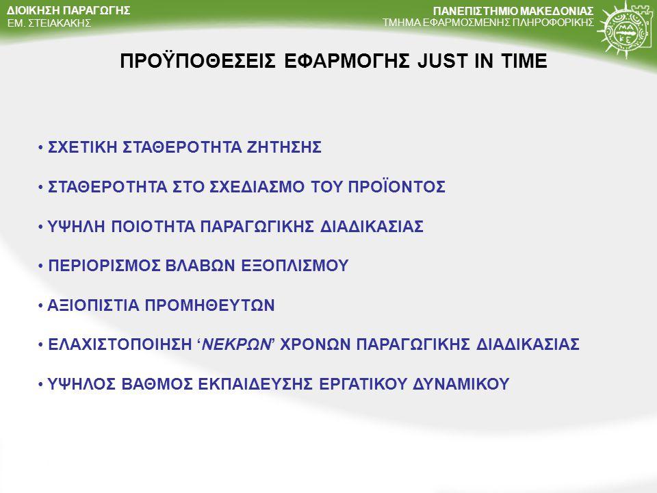 ΠΡΟΫΠΟΘΕΣΕΙΣ ΕΦΑΡΜΟΓΗΣ JUST IN TIME