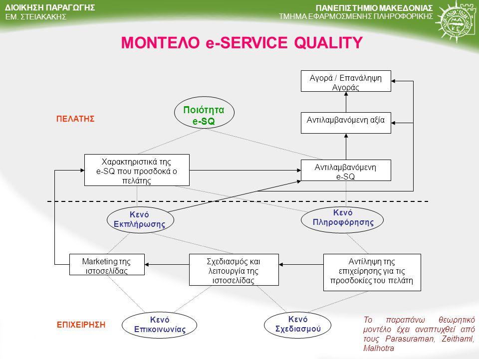 ΜΟΝΤΕΛΟ e-SERVICE QUALITY