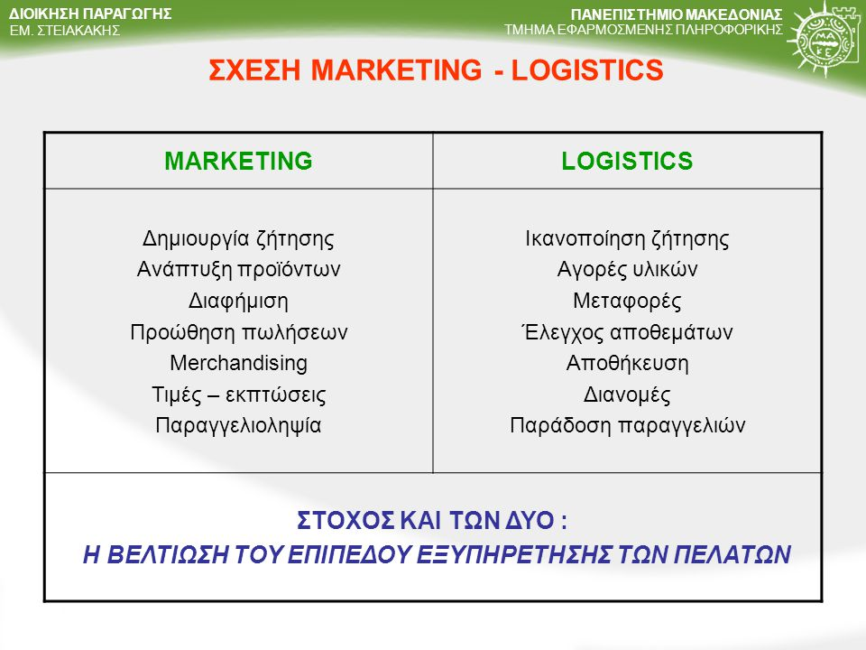 ΣΧΕΣΗ MARKETING - LOGISTICS