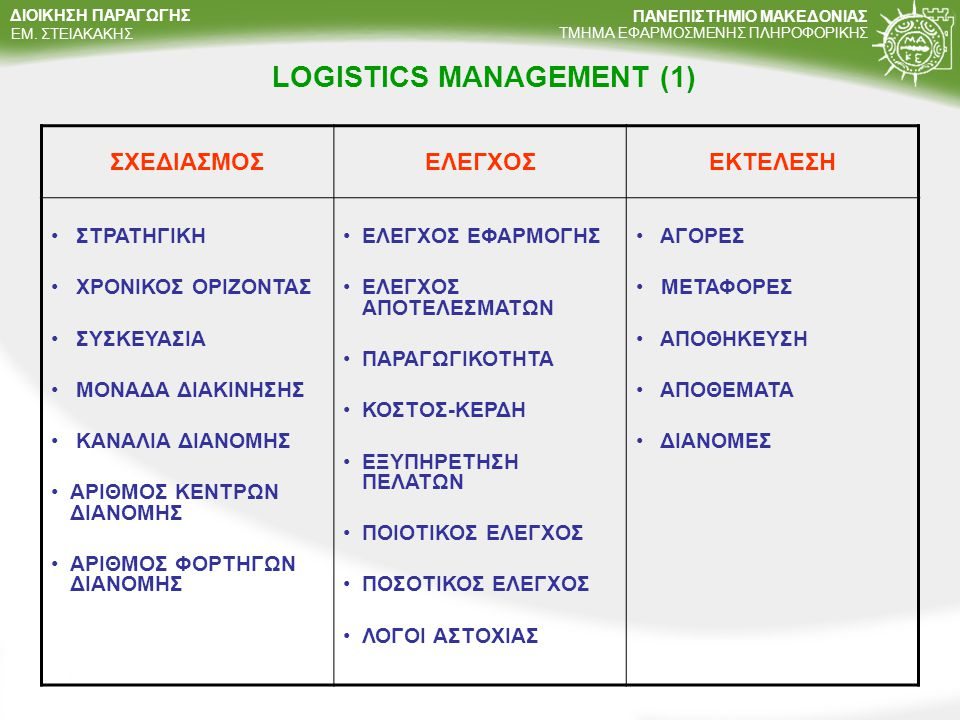 LOGISTICS MANAGEMENT (1)