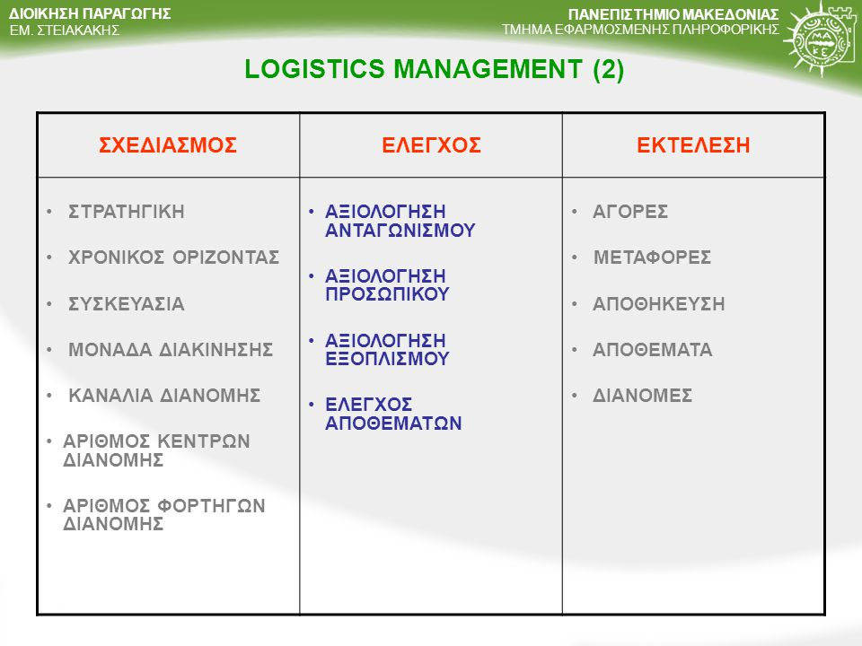 LOGISTICS MANAGEMENT (2)