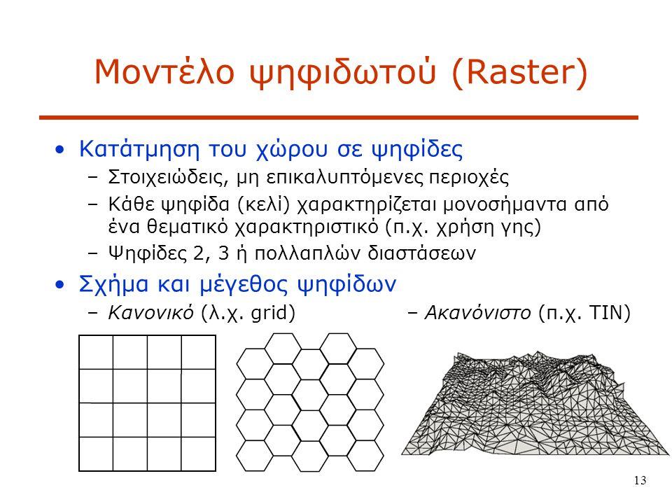 Μοντέλο ψηφιδωτού (Raster)