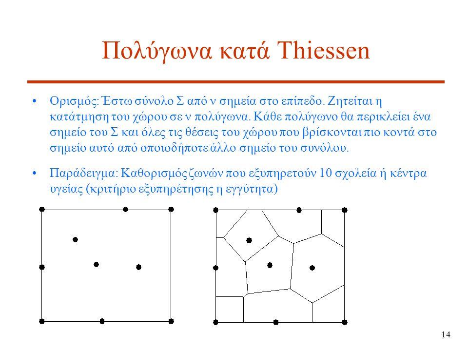 Πολύγωνα κατά Thiessen