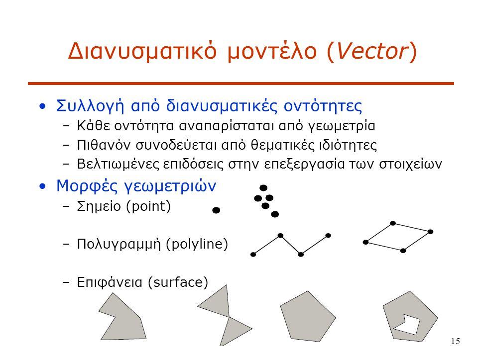 Διανυσματικό μοντέλο (Vector)