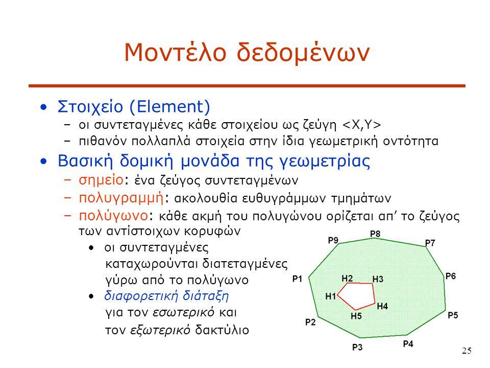 Μοντέλο δεδομένων Στοιχείο (Element)
