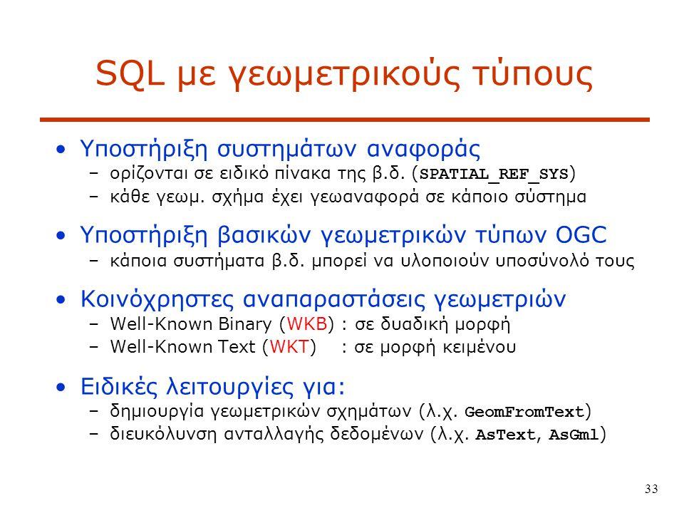 SQL με γεωμετρικούς τύπους