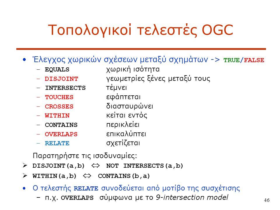 Τοπολογικοί τελεστές OGC