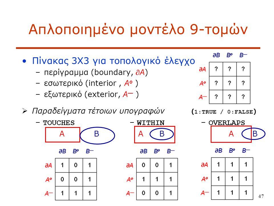 Απλοποιημένο μοντέλο 9-τομών