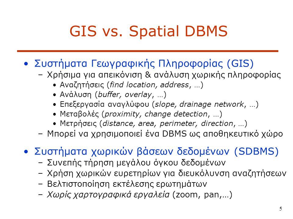 GIS vs. Spatial DBMS Συστήματα Γεωγραφικής Πληροφορίας (GIS)