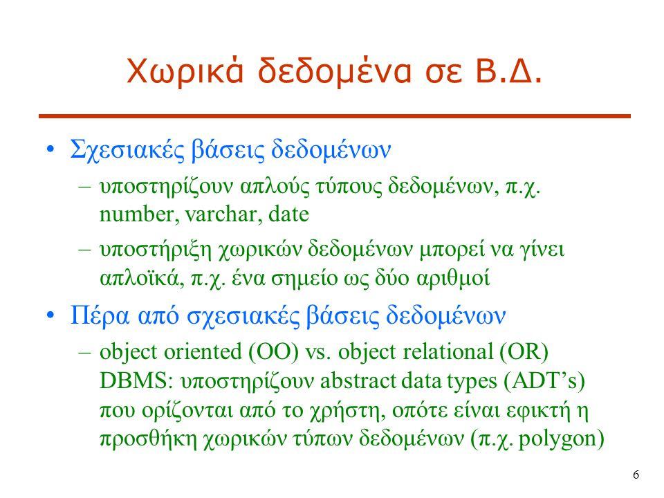 Χωρικά δεδομένα σε Β.Δ. Σχεσιακές βάσεις δεδομένων