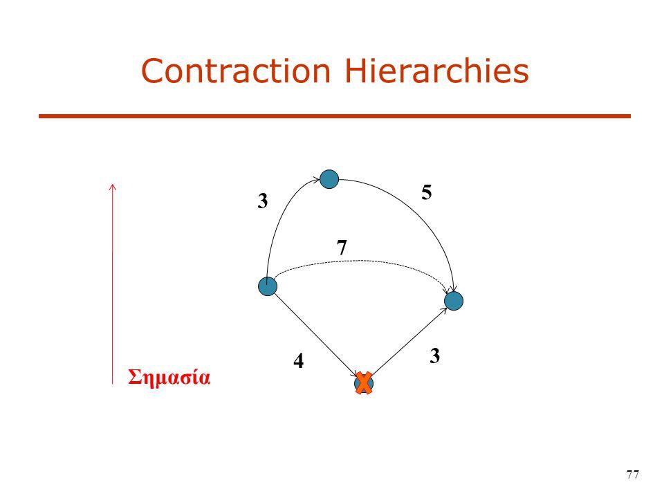 Contraction Hierarchies