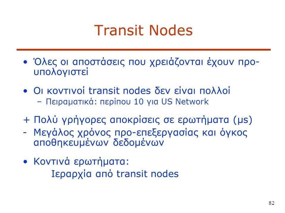 Transit Nodes Όλες οι αποστάσεις που χρειάζονται έχουν προ-υπολογιστεί