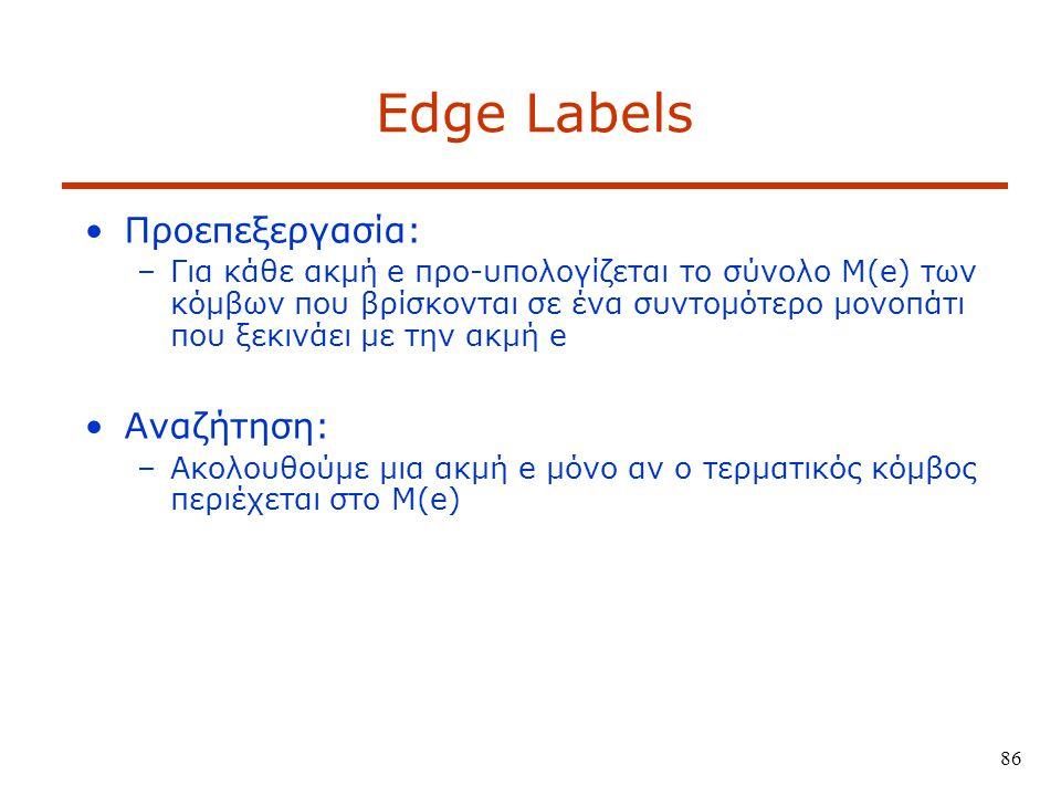 Edge Labels Προεπεξεργασία: Αναζήτηση: