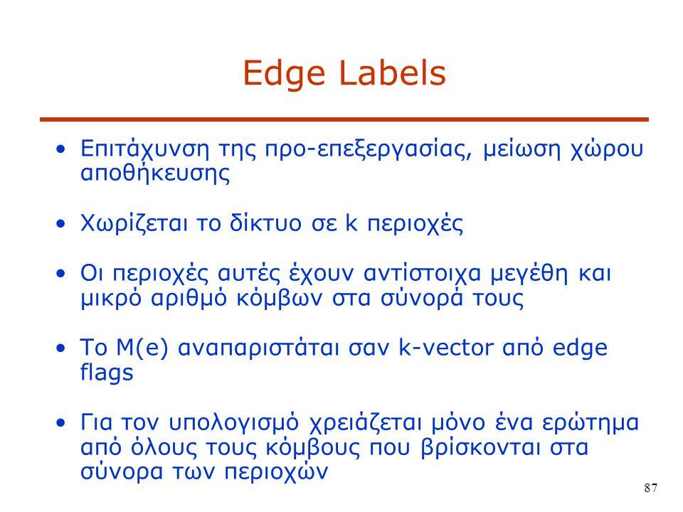 Edge Labels Επιτάχυνση της προ-επεξεργασίας, μείωση χώρου αποθήκευσης