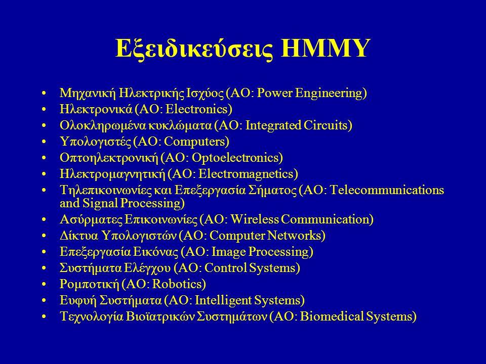 Εξειδικεύσεις ΗΜΜΥ Μηχανική Ηλεκτρικής Ισχύος (AO: Power Engineering)