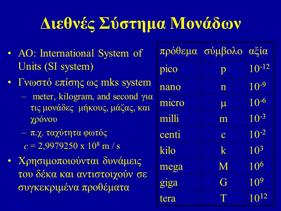 Διεθνές Σύστημα Μονάδων