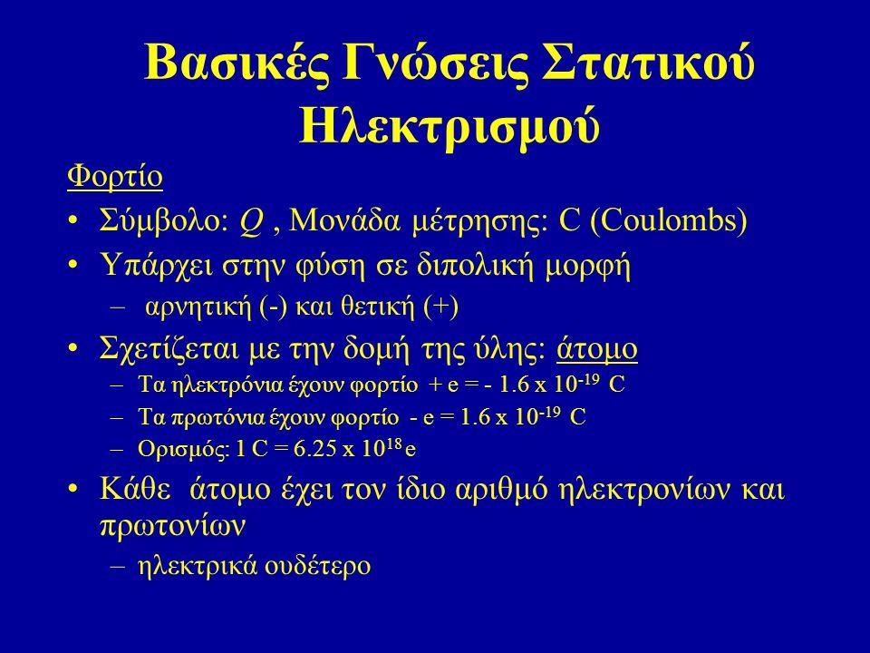 Βασικές Γνώσεις Στατικού Ηλεκτρισμού